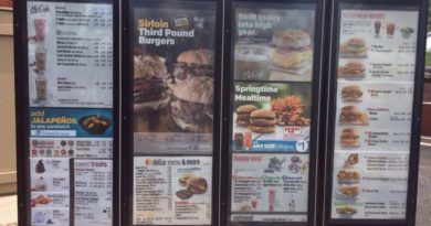 McDonald's USA Prices